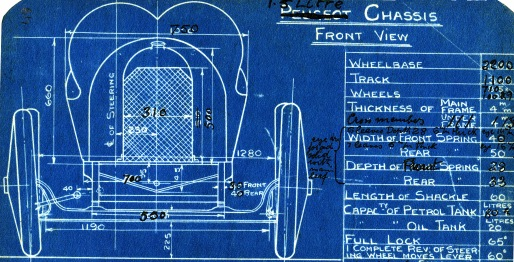 Blueprint of a modified Peugeot racing car, Georges Henry Roesch